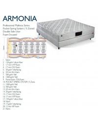 Στρώμα Armonia S A