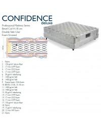 Στρώμα Confidence Deluxe S A