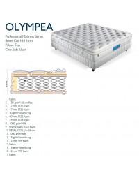 Στρώμα Olympea S A